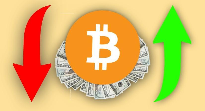 bitcoin legfrissebb hírek 2021